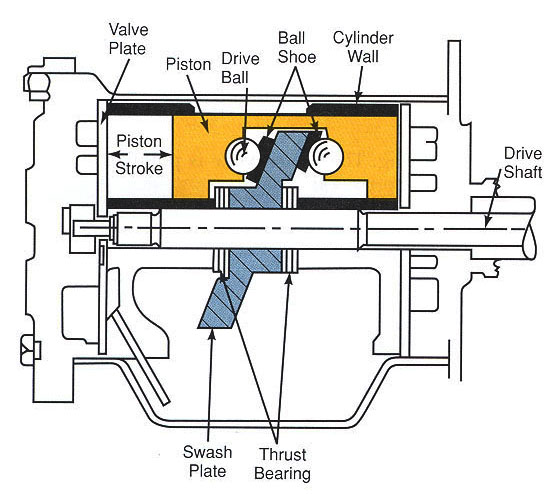 Swash plate reciprocating compressor for chiller