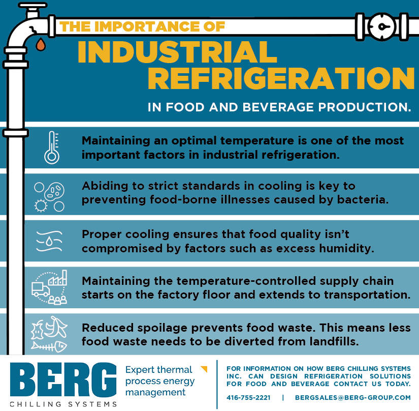 Benefits of Industrial Refrigeration for food and beverage